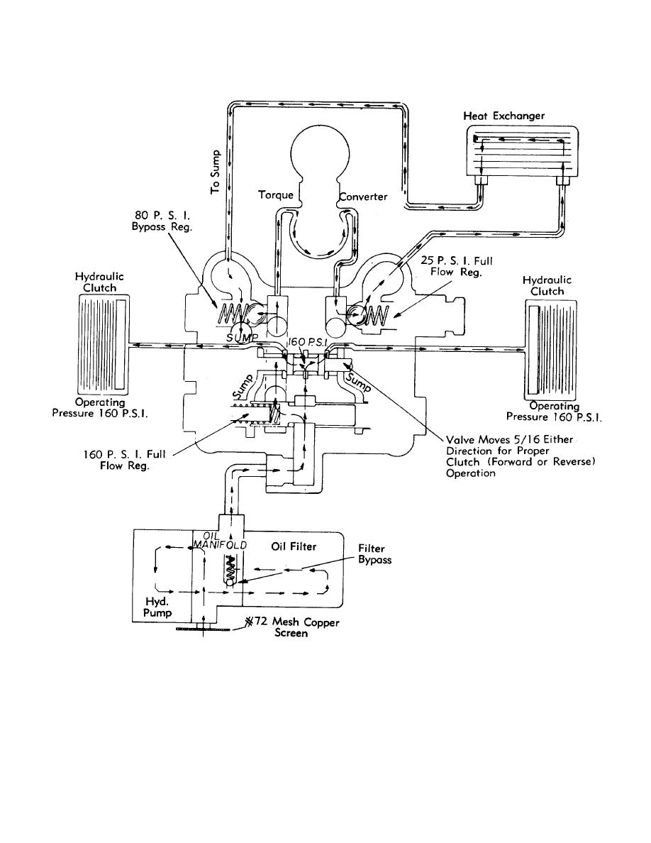 Ford 4r70w Valve Parts Diagram Ford Auto Wiring Diagram