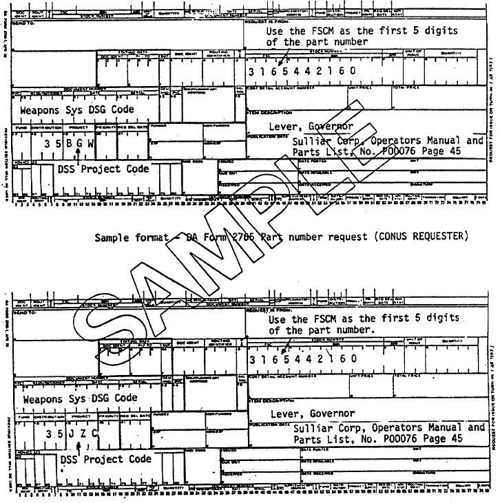 Sample format - DA Form 2765 Part number request (OCONUS REQUESTER)