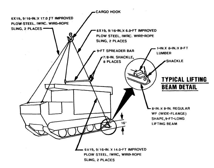 Figure 6-2. Lifting diagram for M1015 carrier with shelter attached ...
