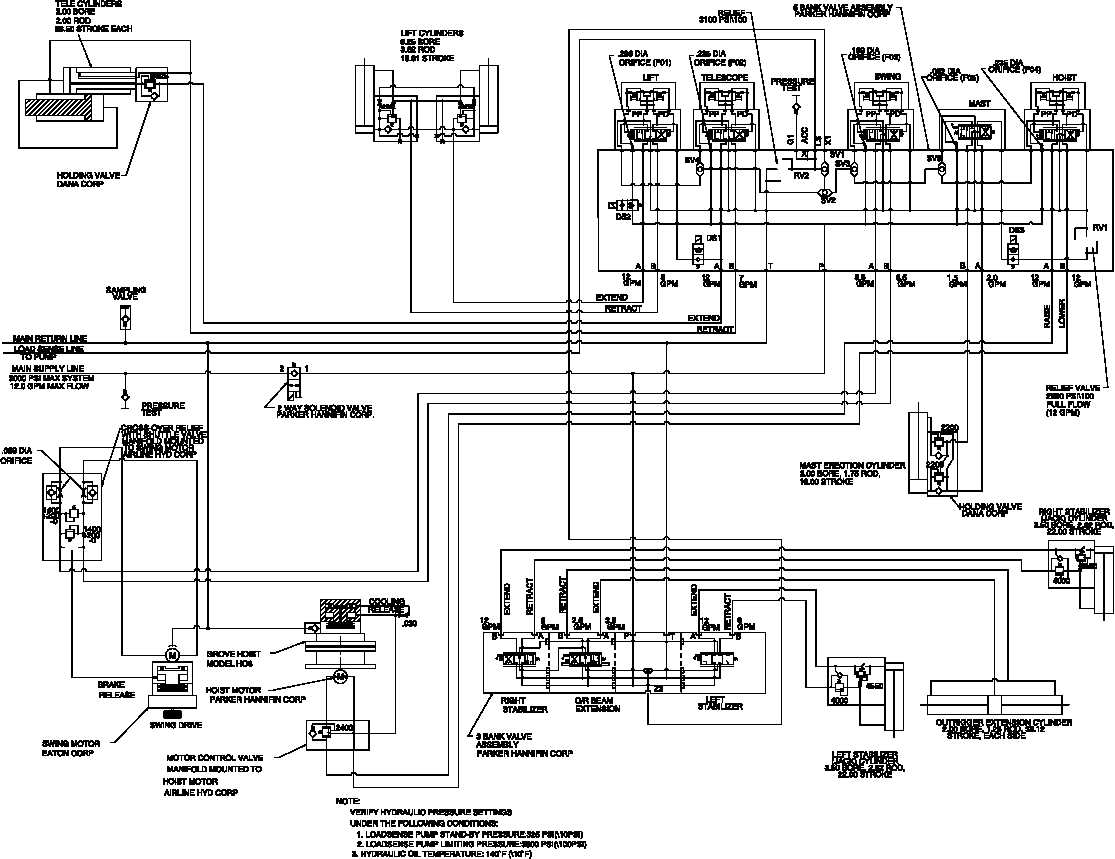 figure fo-3  hydraulic system schematic foldout 18 of 19