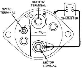 TM 9 4940 568 34 434 in addition Chevy Starter Solenoid Diagram as well Wired 03 01 as well Must Do Starterrelay Mod For The S30 Z in addition Jeep Wrangler Yj Wiring Diagram Harness And Electrical System Troubleshooting 95. on battery on off switch