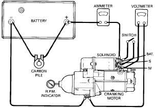 John Deere Z225 Belt Diagram together with 99 Ezgo Txt Wiring Diagram also John Deere 4400 Wiring Diagram moreover John Deere Lx277 Wiring Diagram besides John Deere Rx95 Wiring Diagram. on john deere gx95 wiring diagram